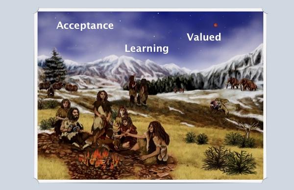 Campfire Acceptance