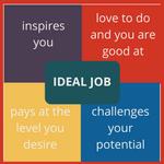 ideal job thumb