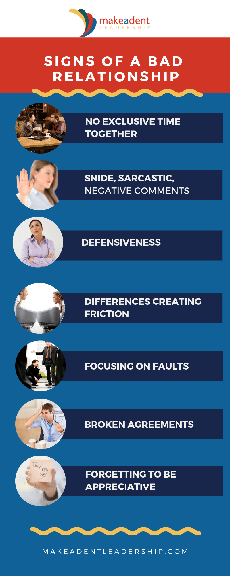 Signs of a Bad Relationship Infographic