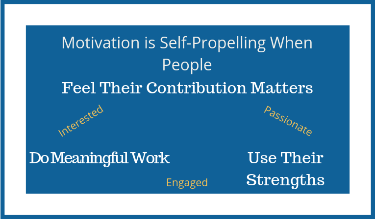 Workplace Motivation can be self-propelling